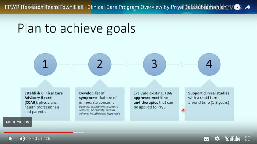 fpwr-clinical-care-program-for-pws-priya-balasubramanian-video.png