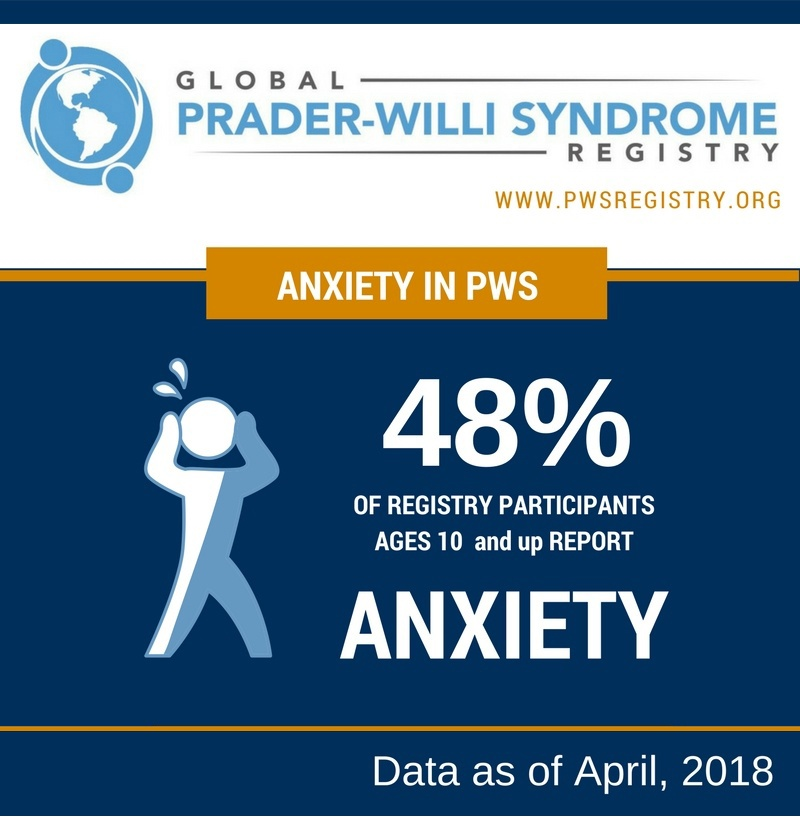 pws-registry-data-anxiety-in-pws-feature-image