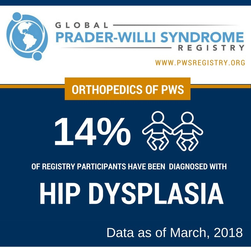 pws-registry-data-orthopedic-issues-in-pws-feature-image